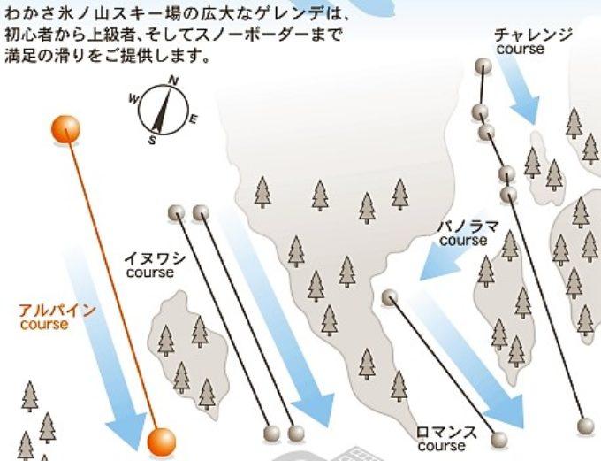 鳥取県わかさ氷ノ山スキー場
